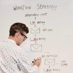 Pourquoi le marketing en ligne est-il nécessaire ?